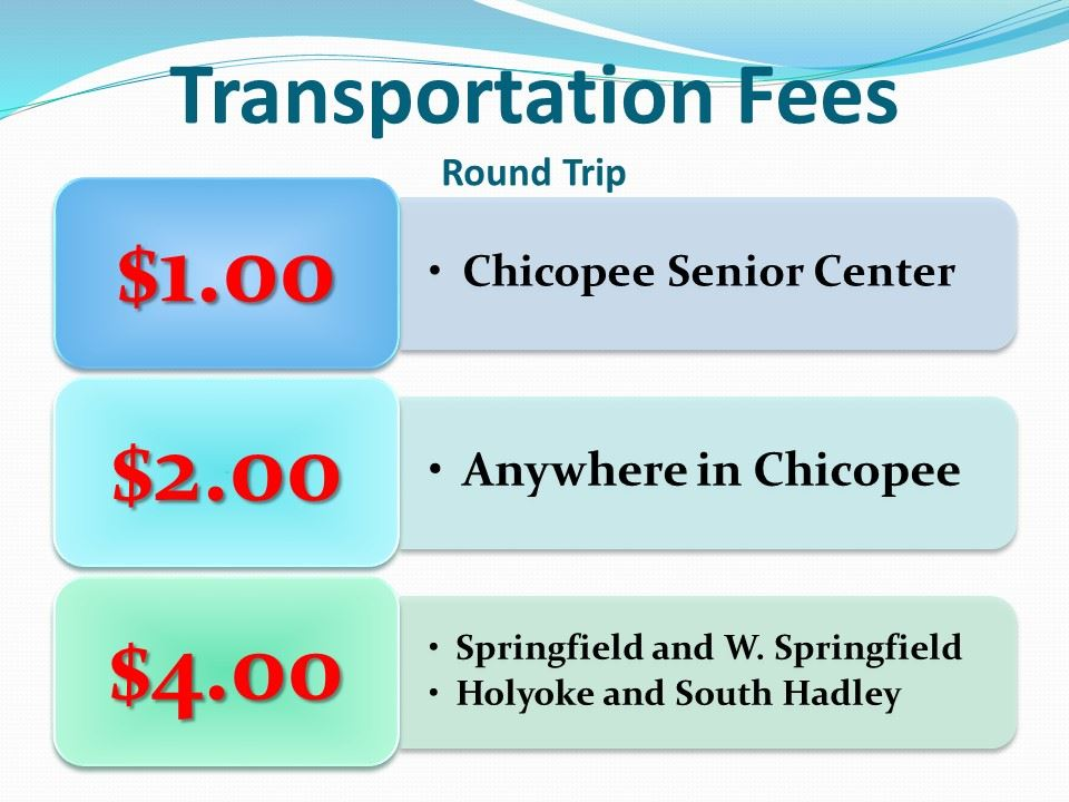 Transportation New 2017 Fees