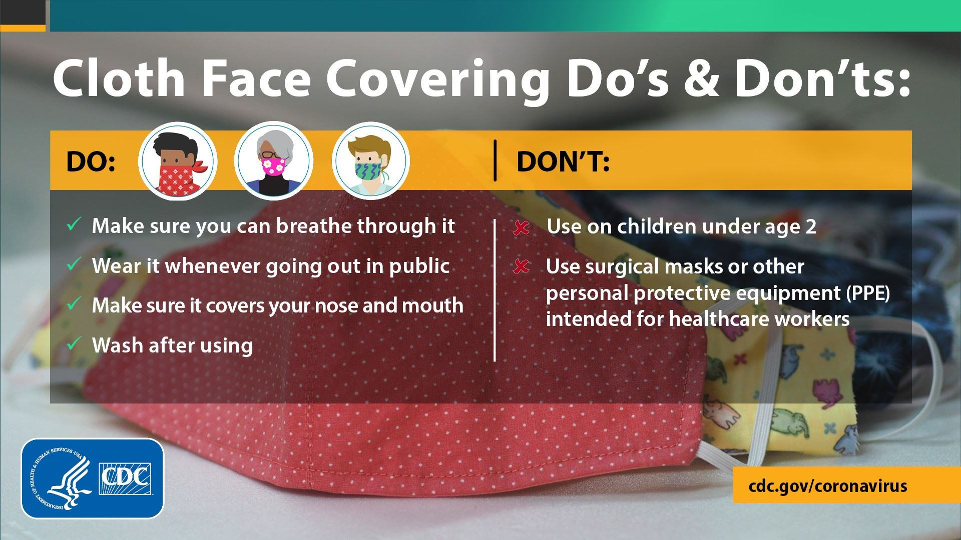 Cloth Face Coverings